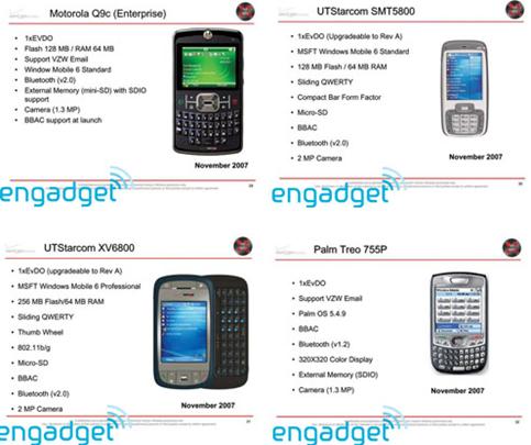 Verizon PDA Lineup November 2007