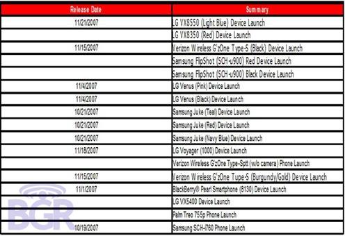 vzw launch dates